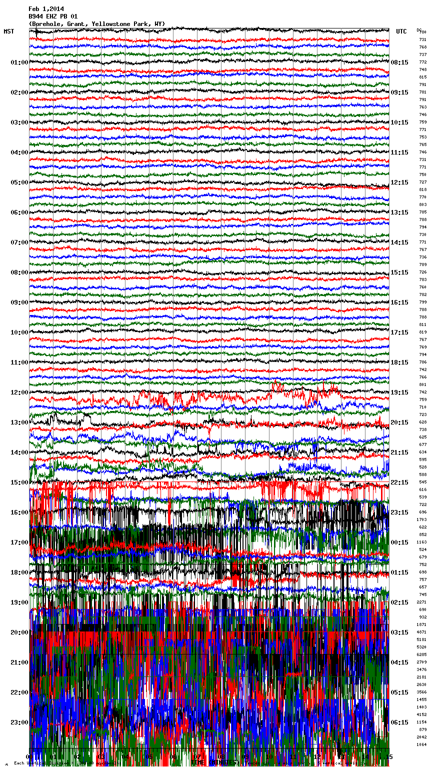yellowstone earthquake pre