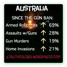 gun confiscation australia